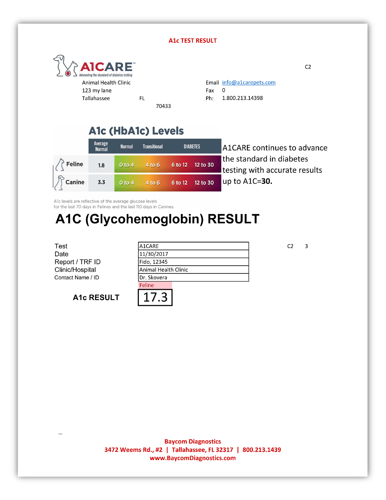 A1CARE Sample Test Result